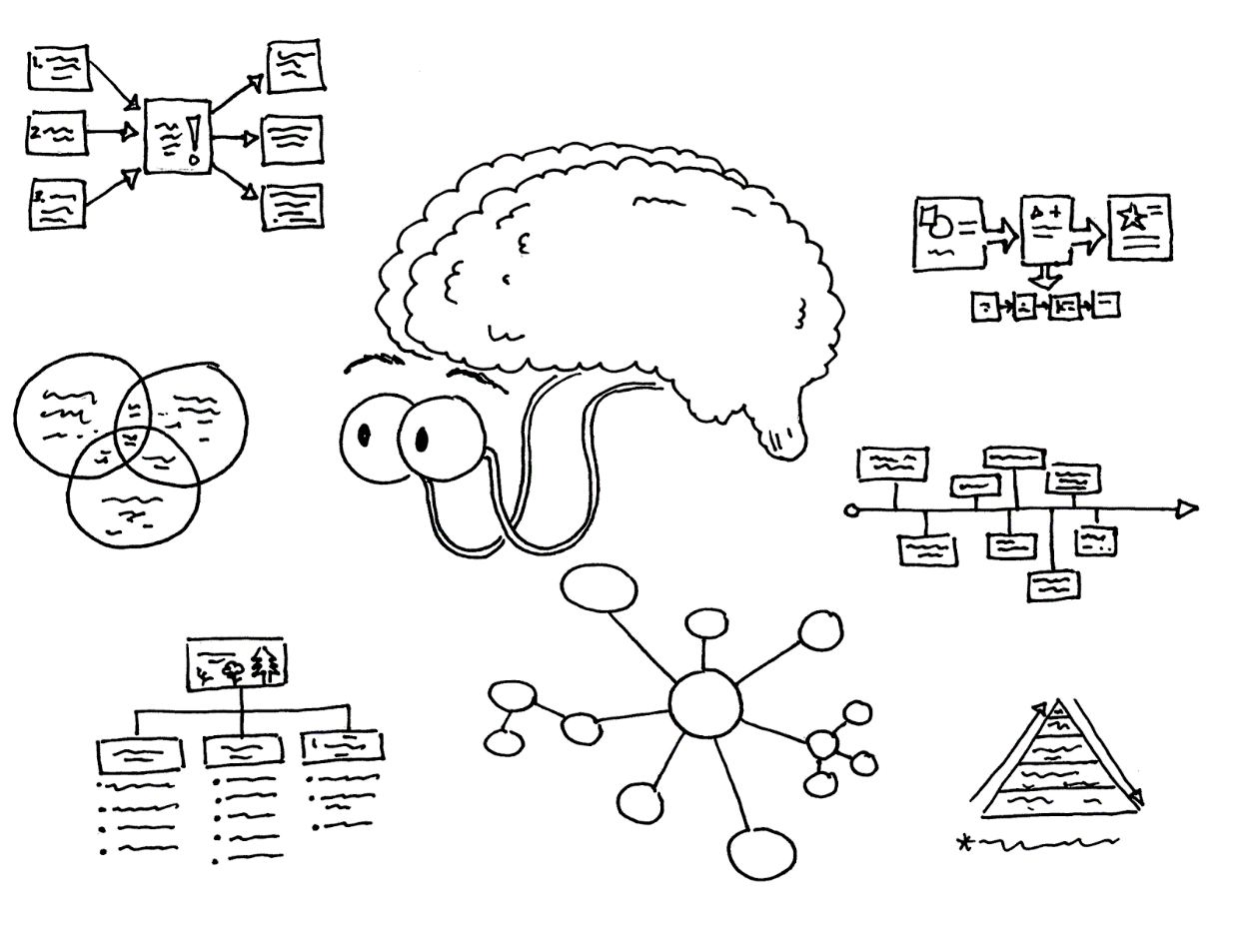 narzędzia krytycznego myślenia