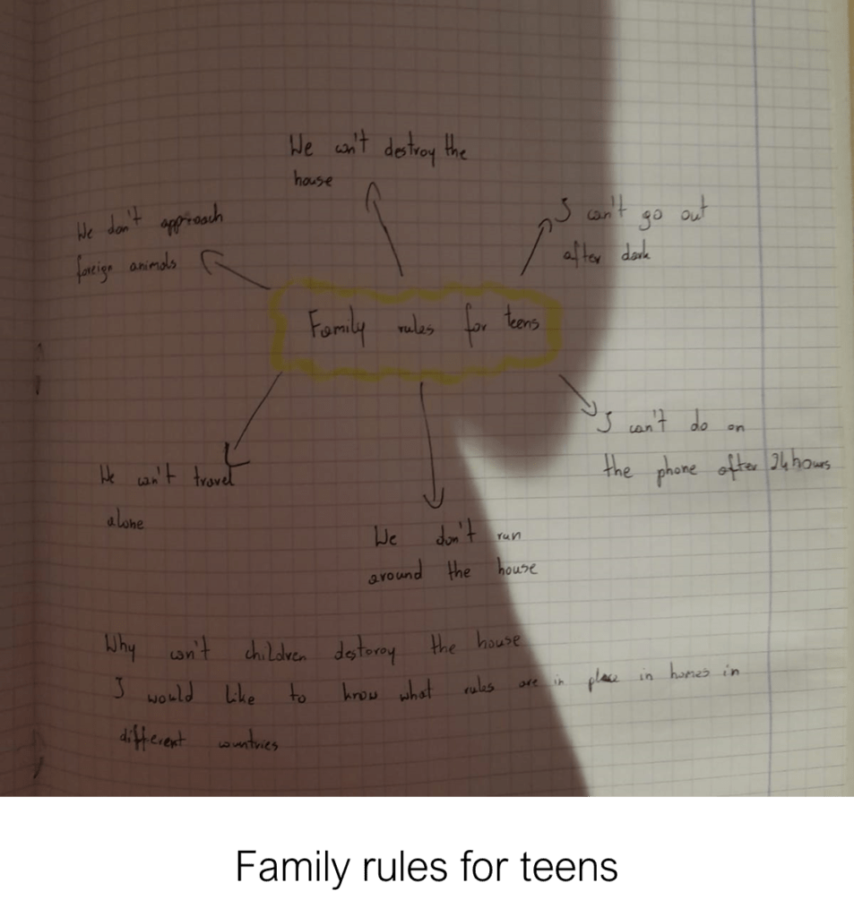 family rules for teens